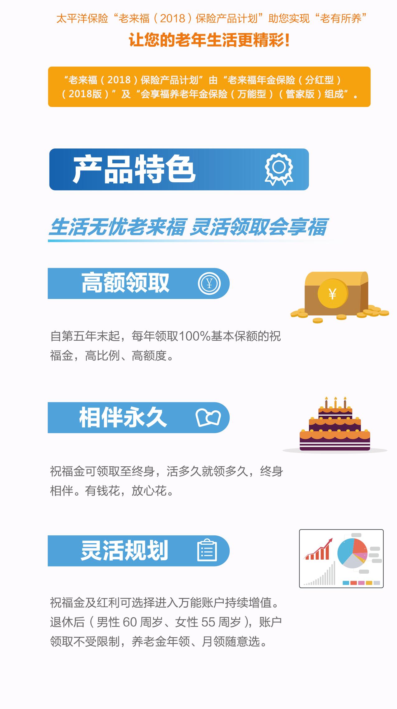 老来福(2018)保险产品计划
